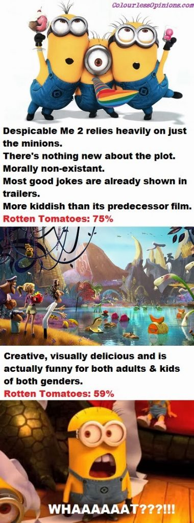 Despicable Me 2 vs Cloudy with a Chance of Meatballs 2 meme