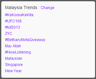 UFC 168 trending in Malaysia on Twitter #UFC168
