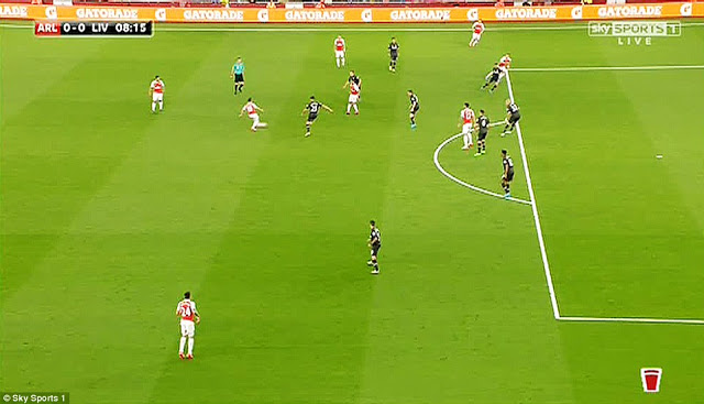 Ramsey disallowed goal Arsenal Liverpool 2015